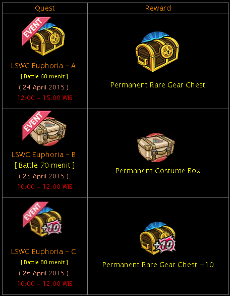 Permanent Rare Gear Chest Gratis