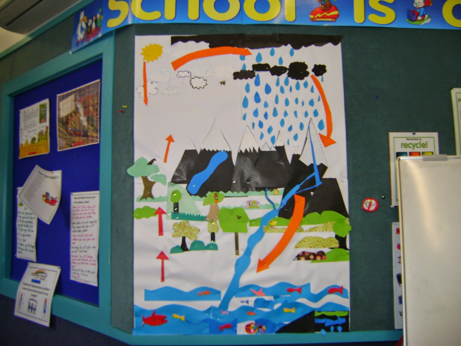 Rainbow School Envirokids Enviro Kids Explore The Water Cycle