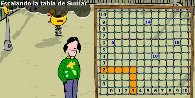 http://www.juntadeandalucia.es/averroes/centros-tic/14001529/helvia/aula/archivos/repositorio/0/11/html/cifras/a/2/ca2_04.html