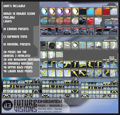i13 Future VISIONS Environment and Poses