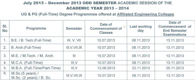 Anna university academic scheule for 7th 5th 3rd sem for Rdvv 5th sem time table