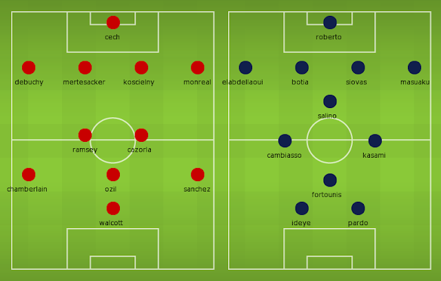 Possible Lineups, Team News, Stats – Arsenal vs Olympiakos