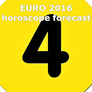 euro 2016 astrology winning predictions