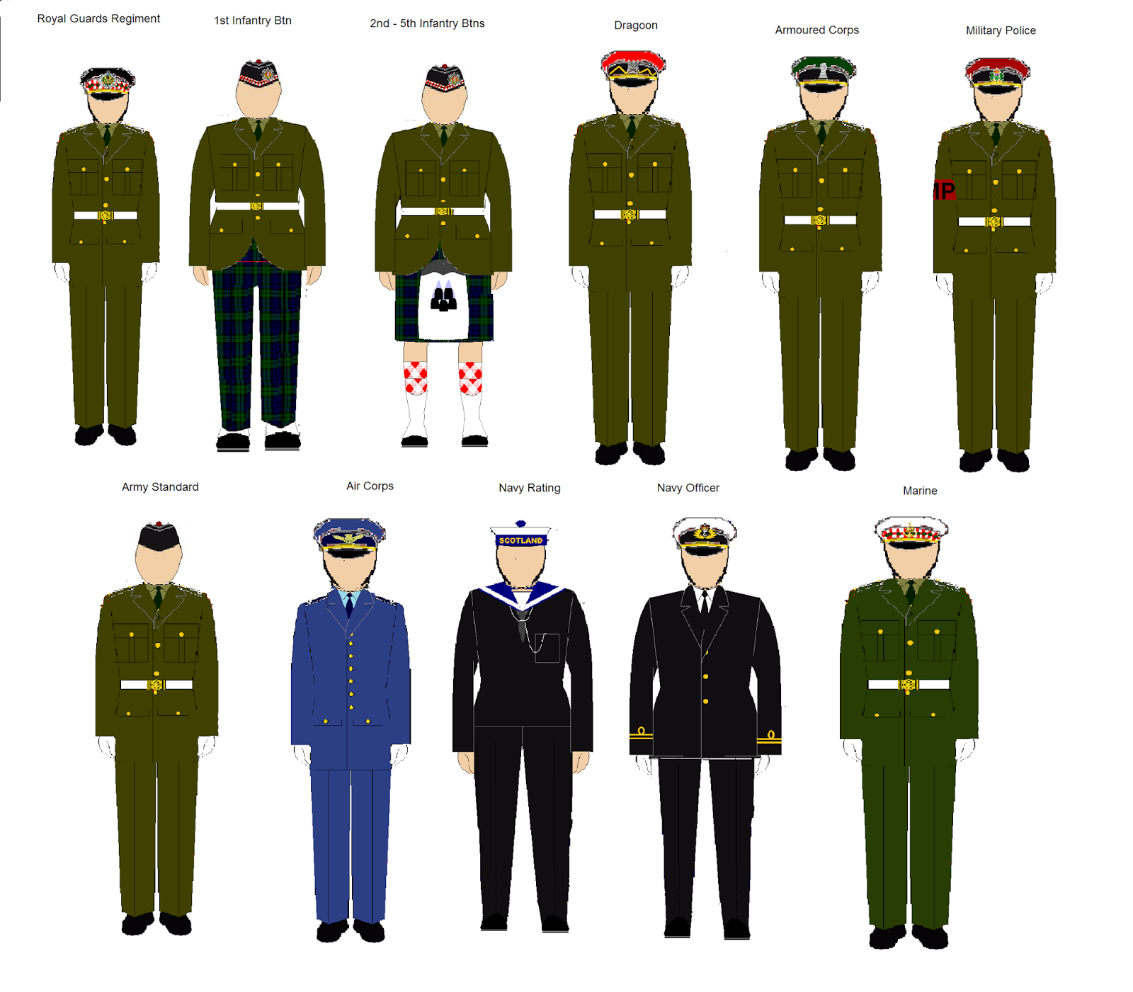 Private Armed Guards