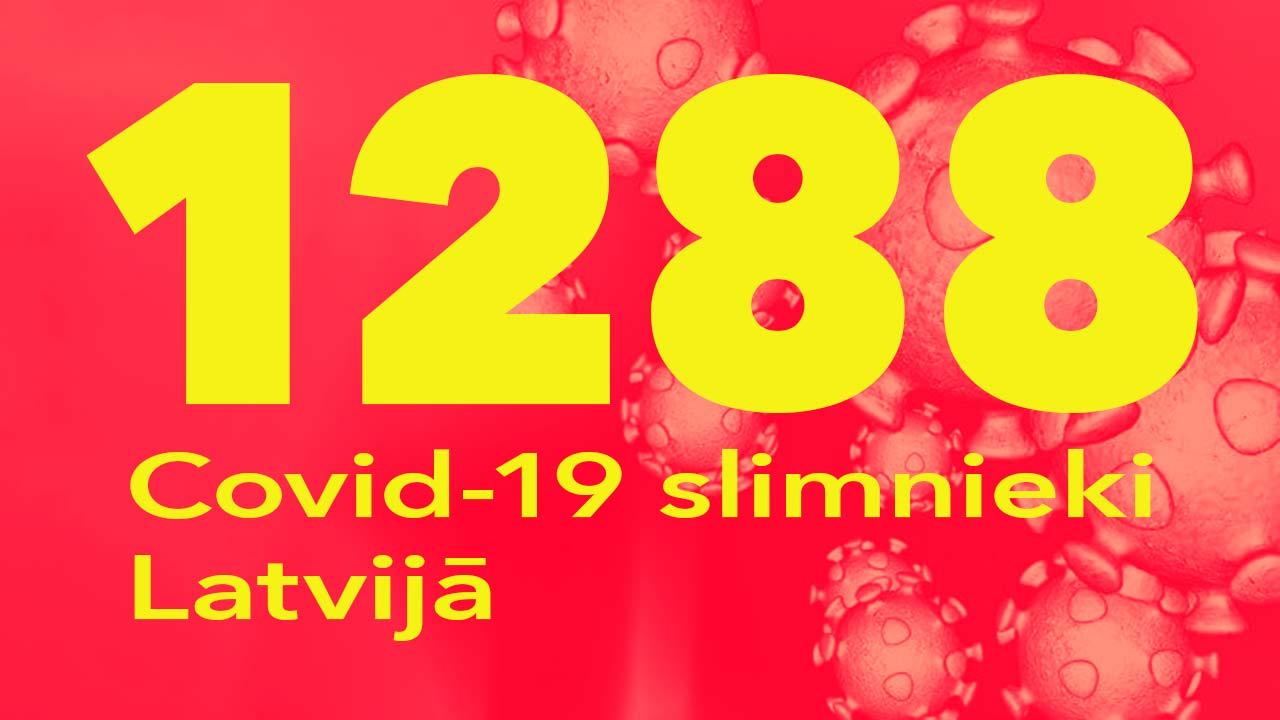 Koronavīrusa saslimušo skaits Latvijā 08.08.2020.