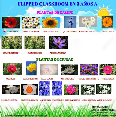 http://www.genial.ly/577ccebd1aa0094708b9331a/flipped-classroom-3-anos-a