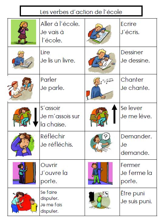 W szkole - słownictwo 7 - Francuski przy kawie