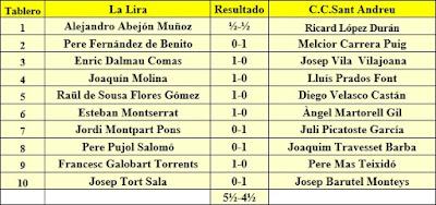 Ronda 5 del Campeonato de Cataluña 1961 - 1ª Categoría A