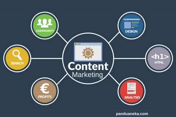 6 strategi content marketing untuk meningkatkan penjualan bisnis online