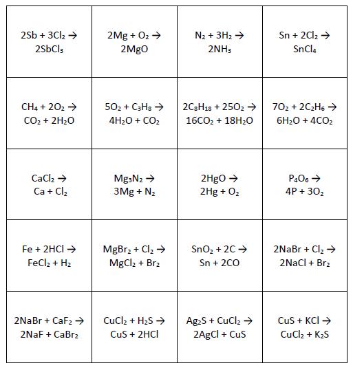 21st century science mark scheme coursework