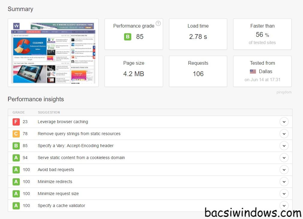 Top 3 công cụ Test tốc độ Website hiệu quả
