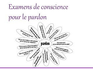 OUVRIR LA PAGE EXAMEN DE CONSCIENCE