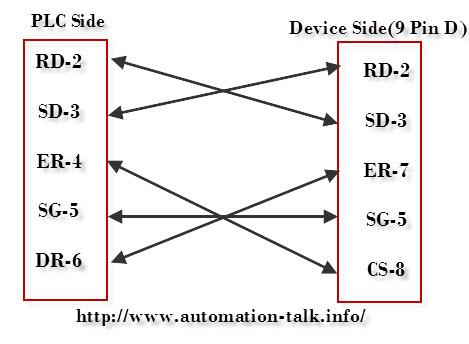 omron servo drive wiring diagram: all rh:automation-talk info,design