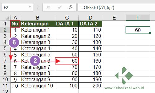 Contoh Fungsi Offset Excel