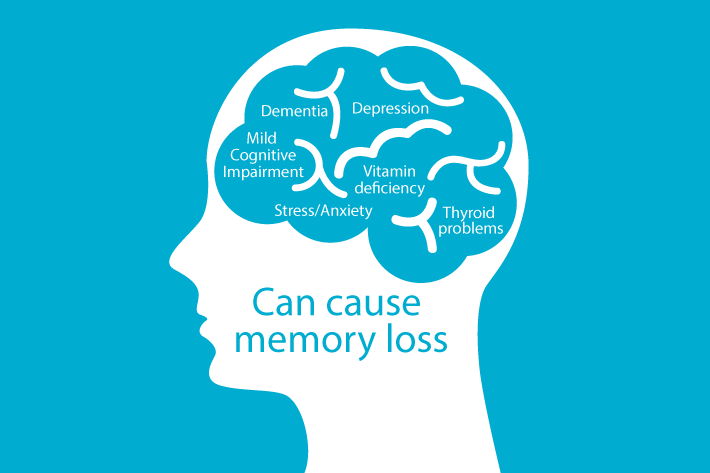 Can Depression Cause Memory Loss?
