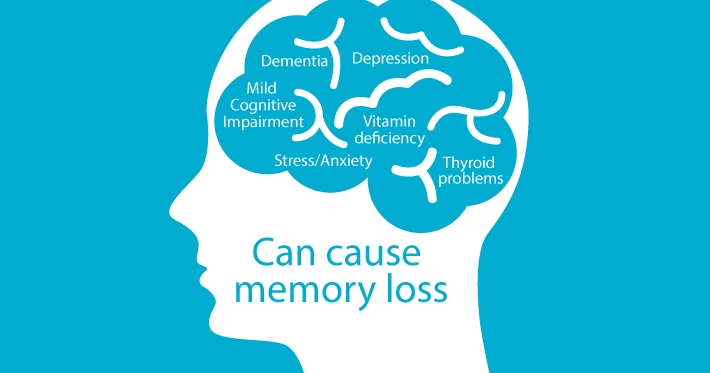 can lorazepam cause memory loss