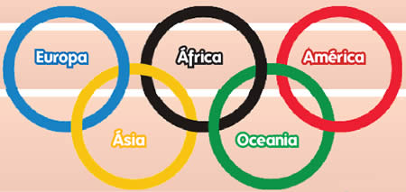 Loucos Por Tecnologias Os Jogos Olimpicos Rio 2016 Valores E