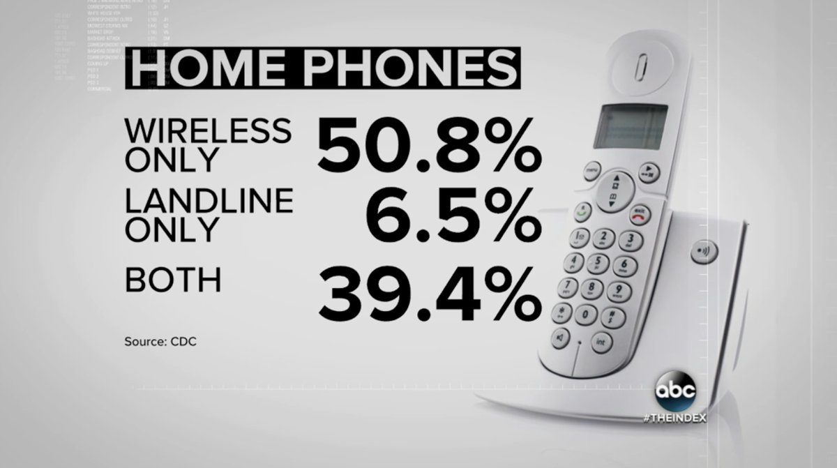 are cell phones good for health