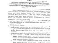Bawaslu Kab Pessel, Bawaslu Solok Selatan, Bukittinggi dan 16 Kab/Kota di Sumbar Non PNS
