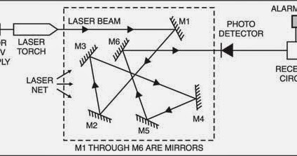 Wiring & diagram Info: Intruder Detector Using Laser Torch