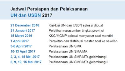 JADWAL LENGKAP UN DAN USBN TAHUN 2017 DAN KELOMPOK MAPEL YANG DIUJIKAN