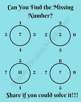 Logic Maths Brain Teaser in which your challenge is to find the missing number