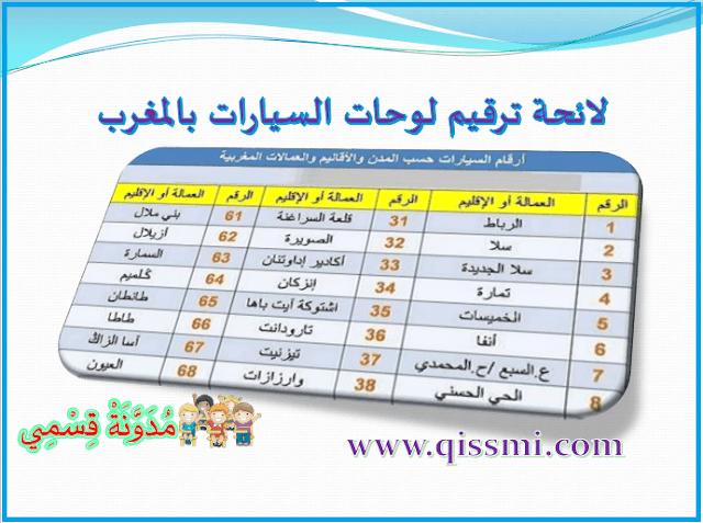 ترقيم السيارات حسب المدن المغربية
