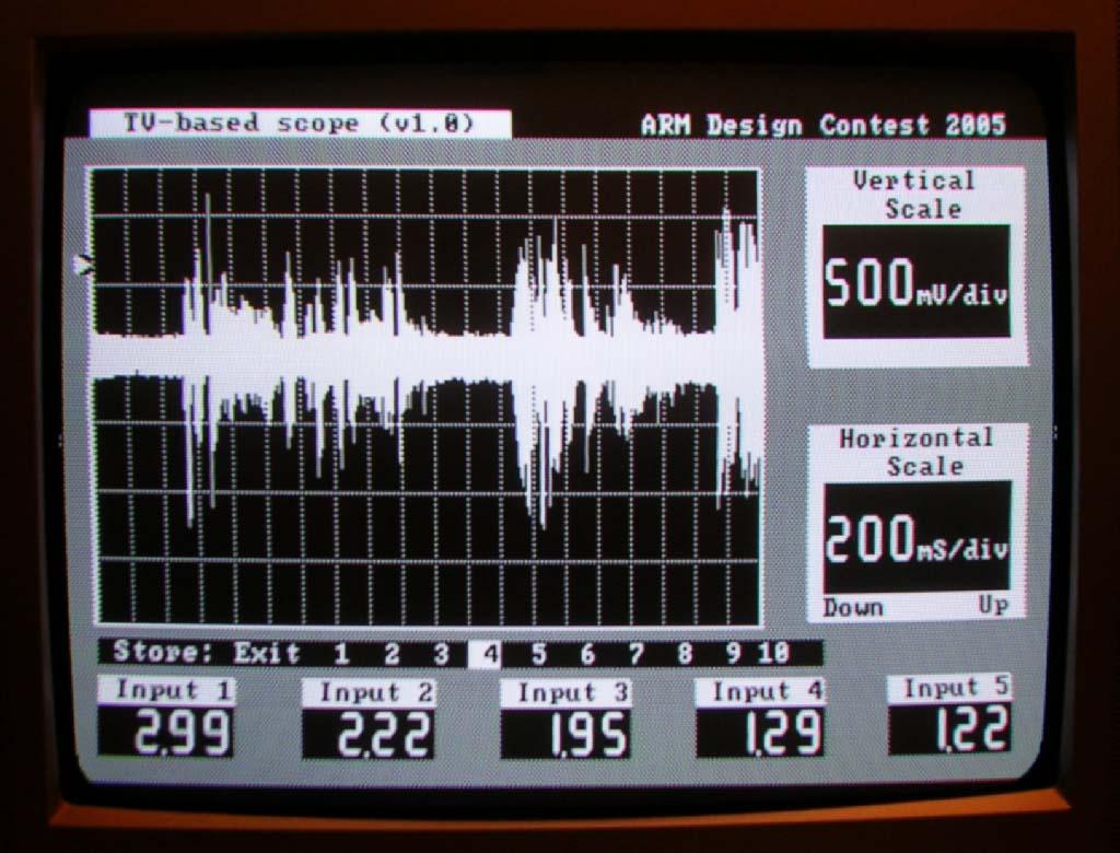 TV    Based Oscilloscope   circuits4you