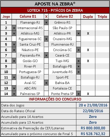 LOTECA 715 - PALPITES / PITÁCOS DA ZEBRA