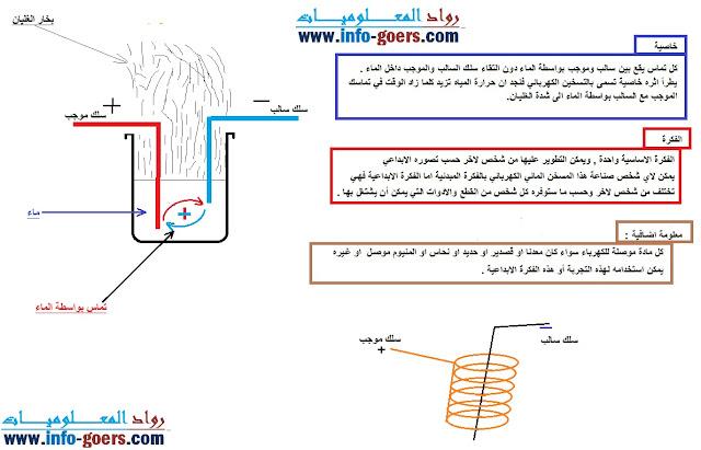 طريقة صناعة سخان مائي كهربائي بأدوات بسيطة وبطريقة سهلة