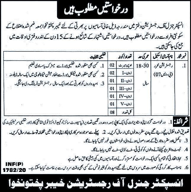 Jobs in Police Department KPK 2020 Advertisement