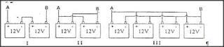 rangkaian baterai I, II, dan III