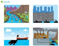 http://www.primerodecarlos.com/SEGUNDO_PRIMARIA/febrero/activi_agua/potable_no-potable.swf