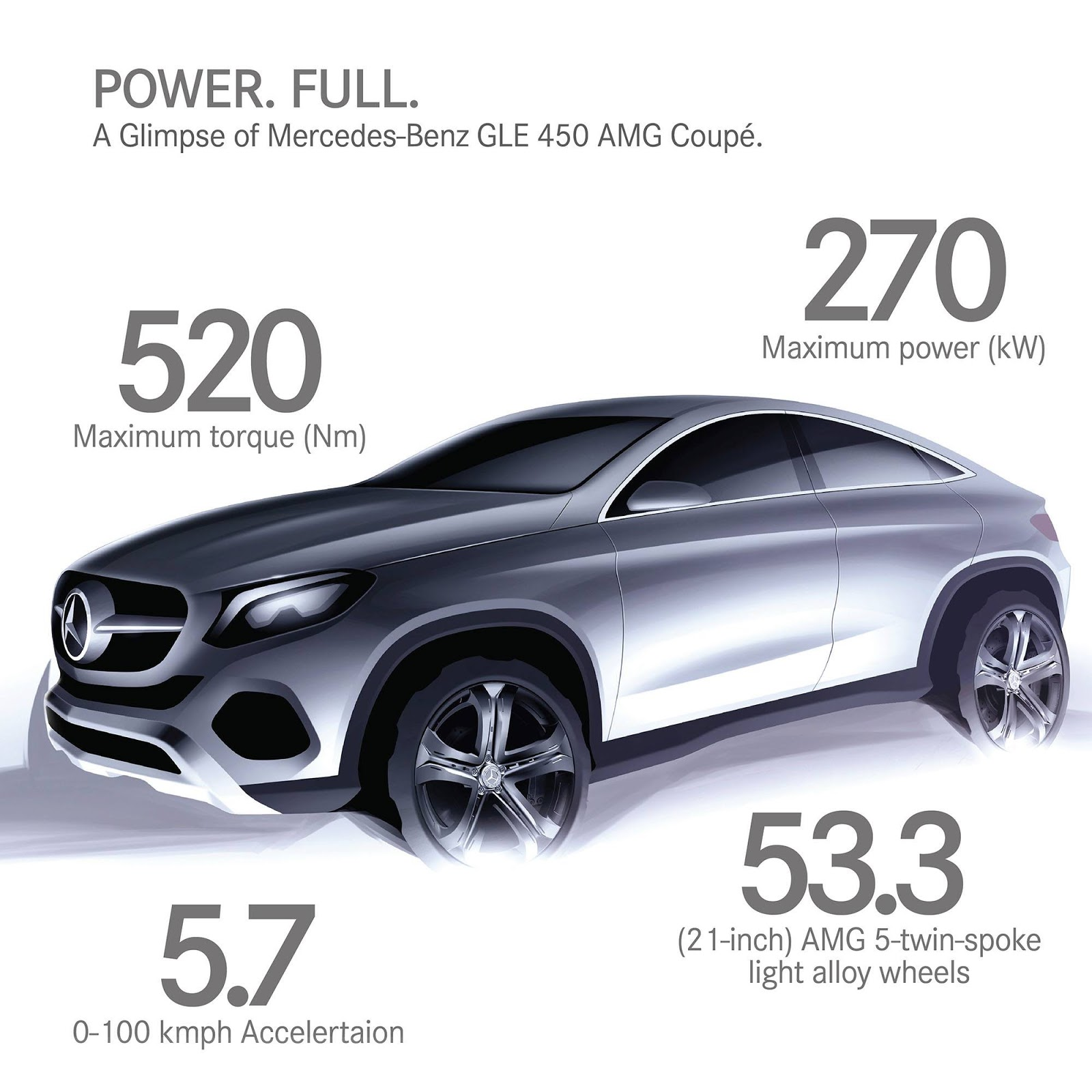 SouLSteer.com: Mercedes-Benz GLE 450 AMG Coupé Launched In