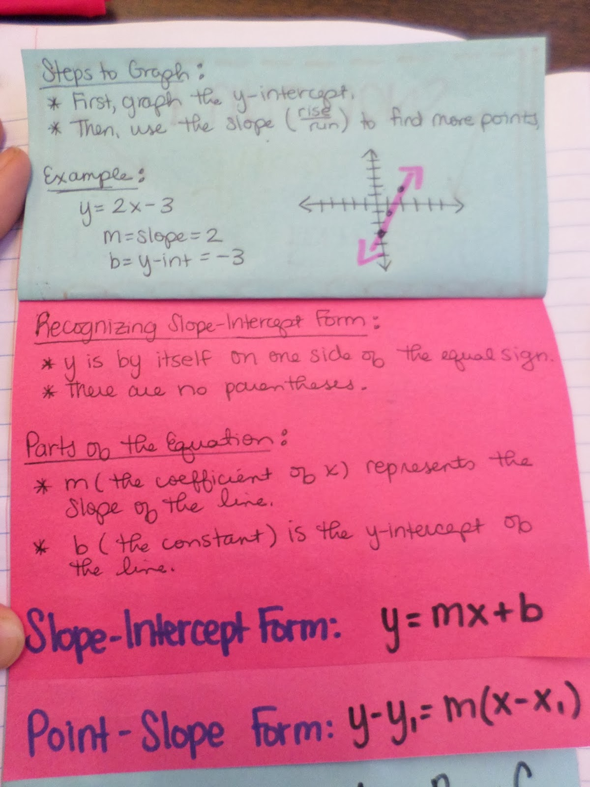 Math Love Algebra 1 Inb Pages