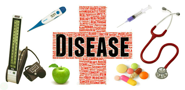 Diseases, name of diseases, diseases name with necessary vocabulary
