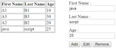 add update delete selected html table row using javascript