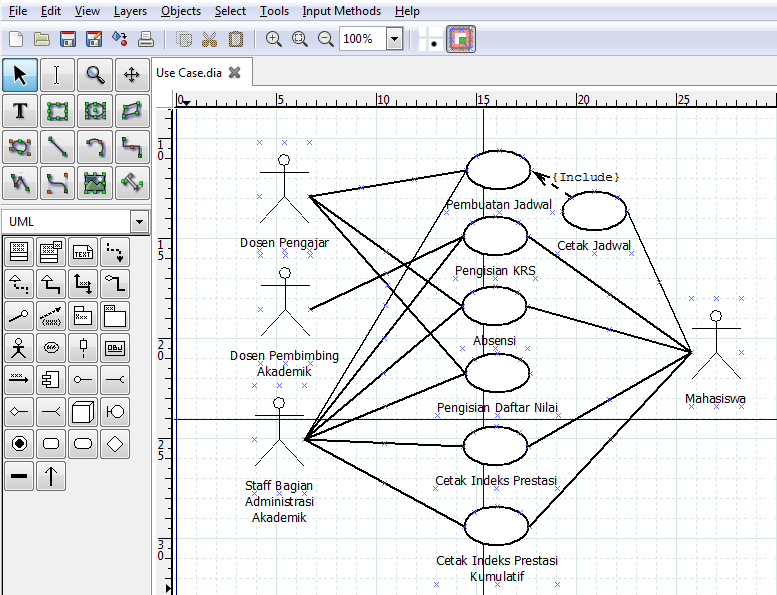 Membuat UML dari Sistem Informasi Akademik | Isma Technology