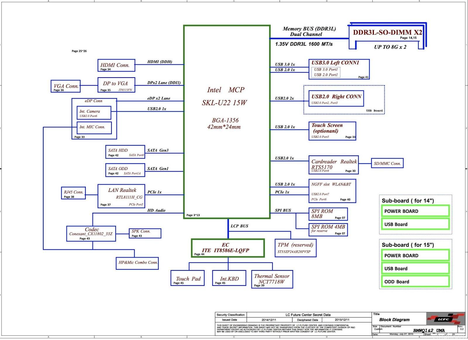 Lenovo ideapad 300-14ISK, 300-15ISK, 300-17ISK BMWQ1/BMWQ2 UMA NM
