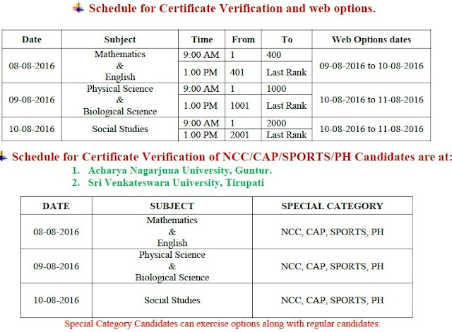 Ed.cet 2016 counseling schedule for certificates verification & online web options entry