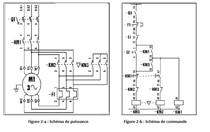 mini schema moteur asynchrone triphase