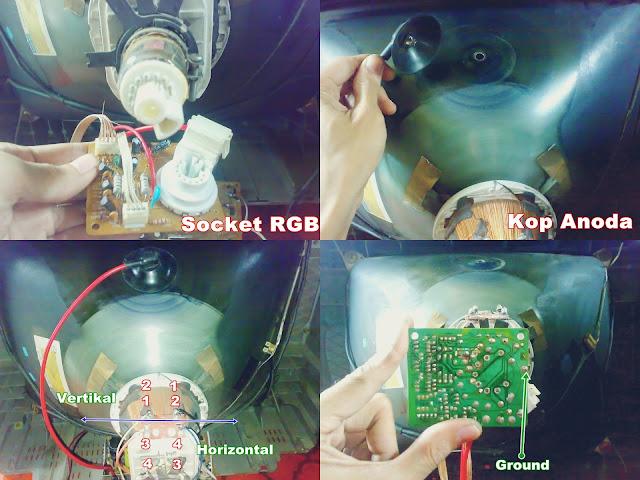 Gambar Panduan Pemasangan Yoke Deflection pada Mesin TV merek WCOM