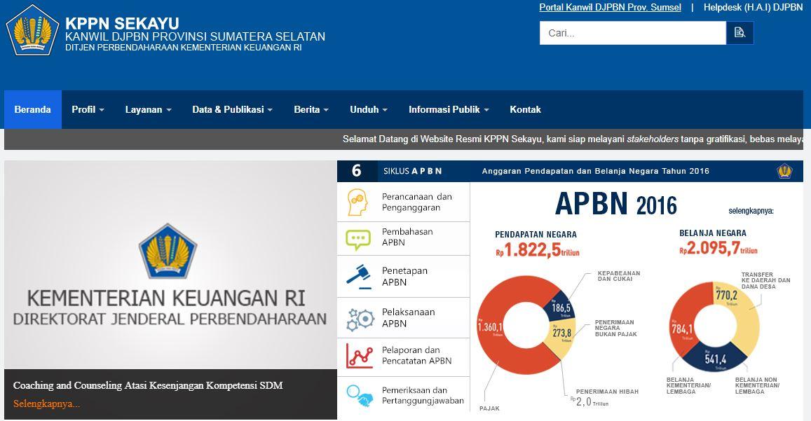 Alamat Lengkap Kantor KPPN Di Sumatera Selatan