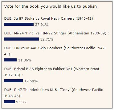 March 2018 Book Vote from Osprey Publishing Ltd