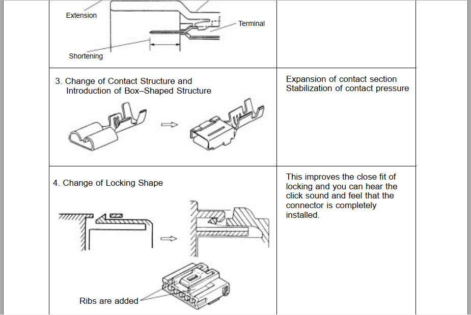 Toyota Wiring Repair Manual