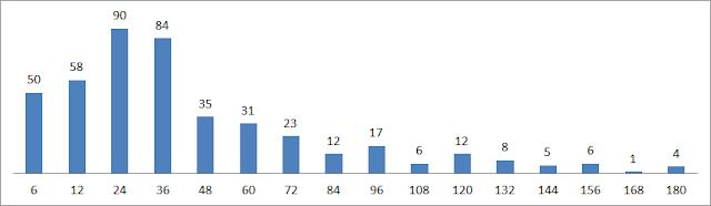 Какие показатели текучести кадров считают в компаниях?
