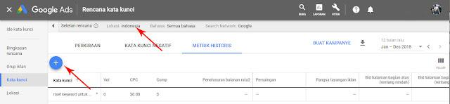 hasil riset kata kunci google adwords