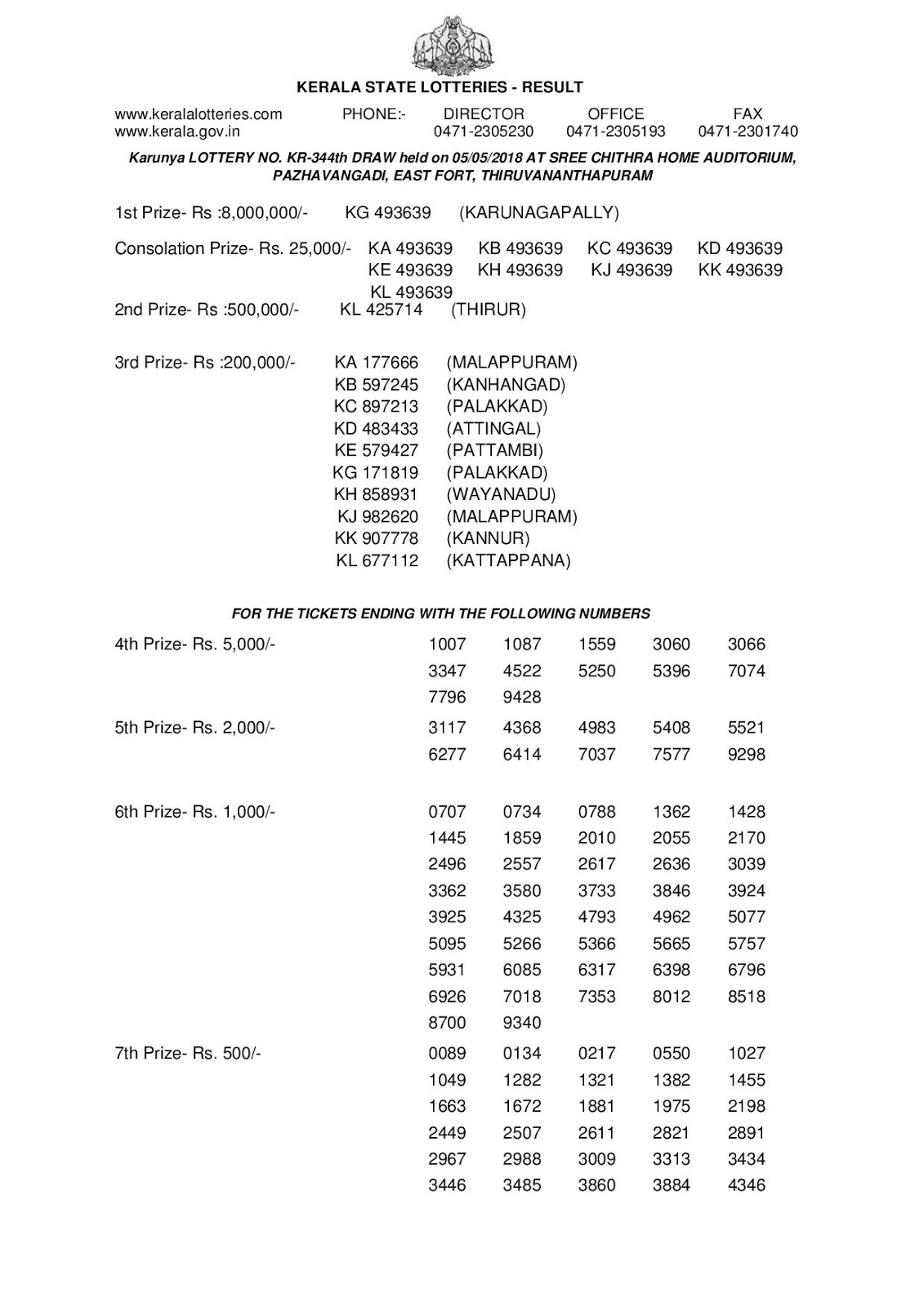 Kerala Lottery Results Today 05.05.2018 Karunya KR-344 Lottery Results Official PDF