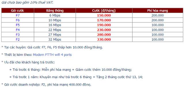 Đăng Ký Lắp Đặt Wifi FPT Thành Phố Vũng Tàu 1