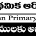 Electronic Primary Health Centers of Various Districts, Andhra Pradesh, Wanted Faculty